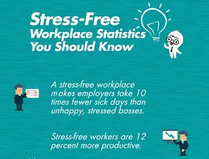 stress-free workplace: infographic