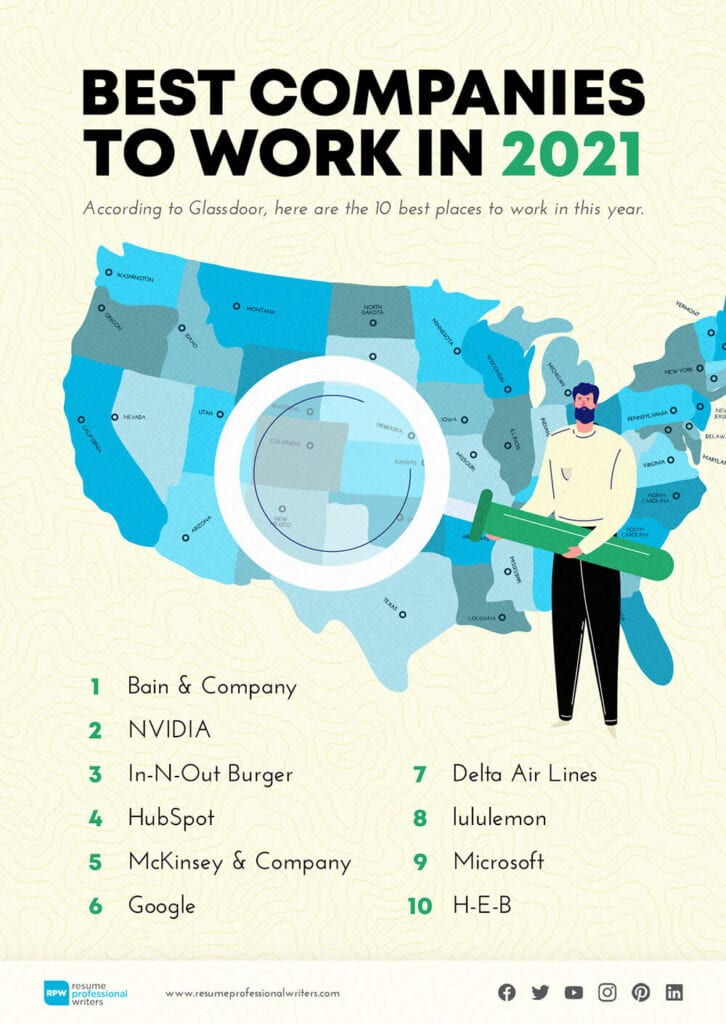 list of best US companies to work in 2021