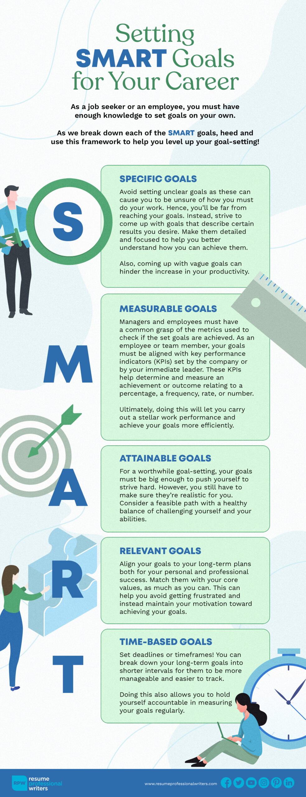 infographic on a guide to setting SMART goals for your career