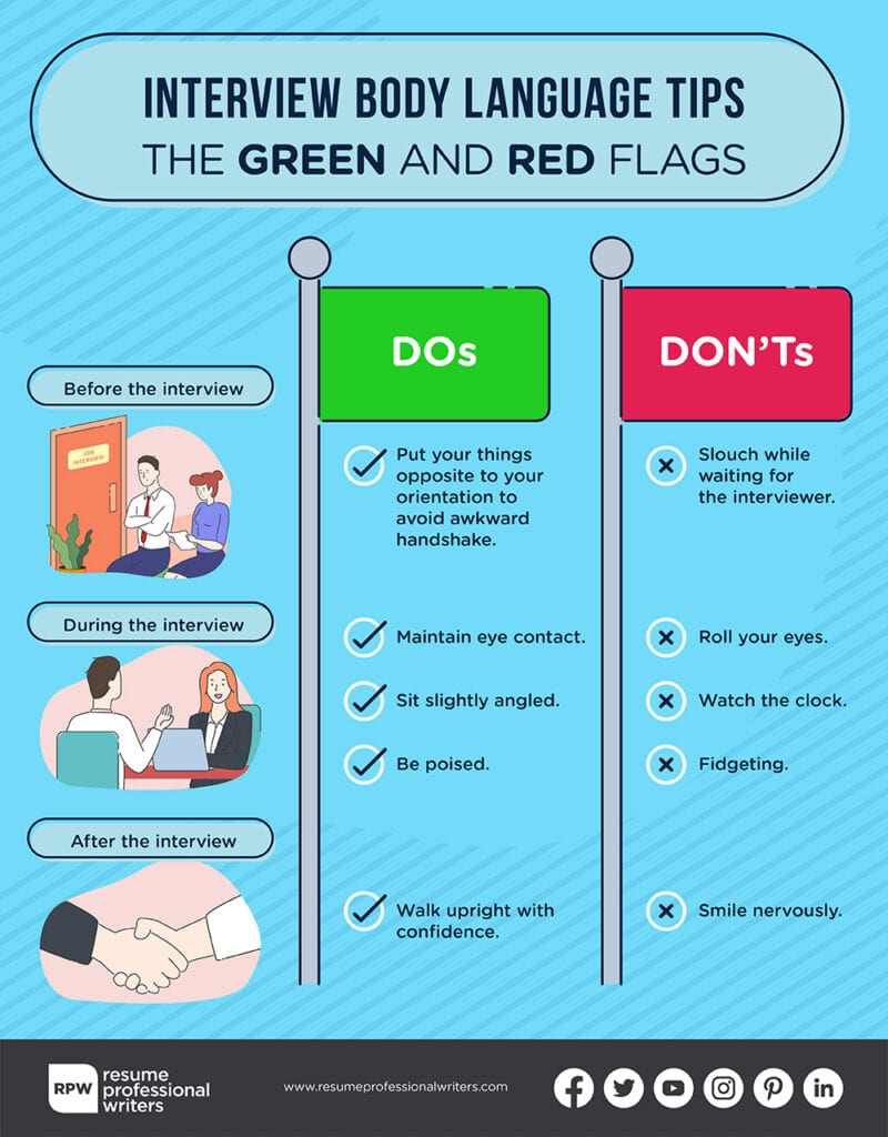 infographic of interview body language tips the dos and don'ts before, during, and after interview