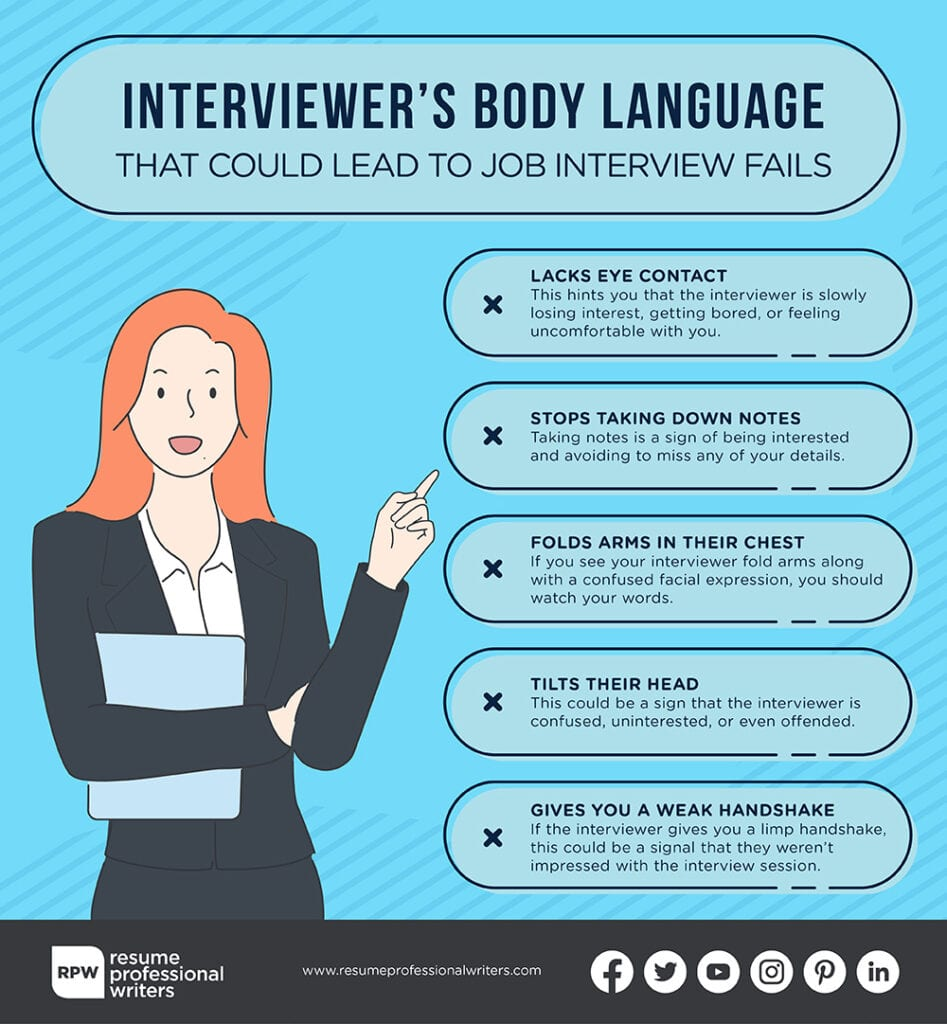 infographic of the list of interviewer's body language that you should watch out for that could lead to job interview fails