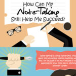 How Can My Note-Taking Skill Help Me Succeed? [Infographic]