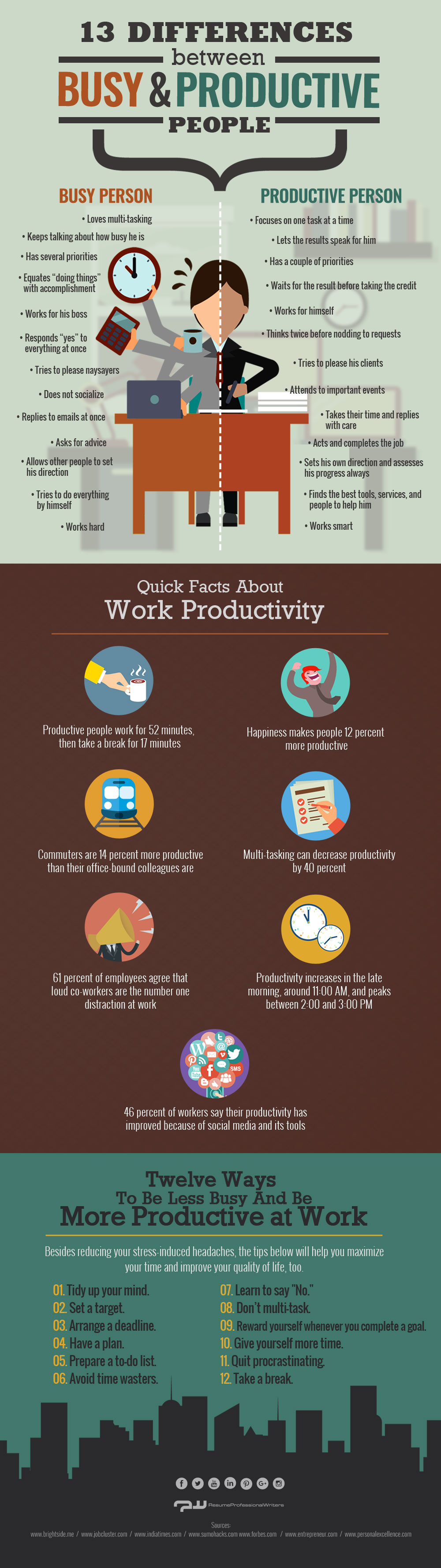 Productive People vs. Busy Ones