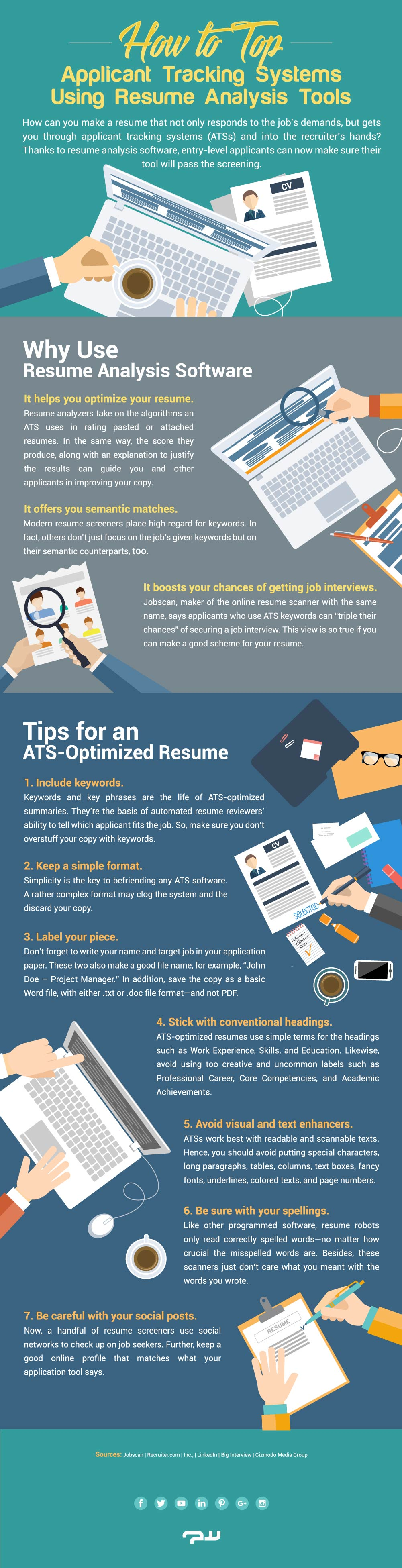 How to Top Applicant Tracking Systems Using Resume Analysis Tools_Infographic