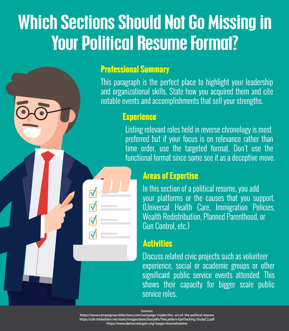 Which Sections Should Not Go Missing in Your Political Resume Format